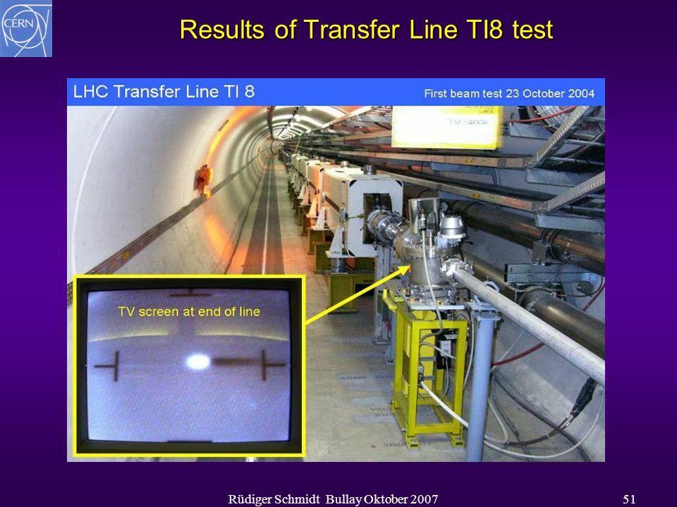 Rüdiger Schmidt Bullay Oktober 200751 Results of Transfer Line TI8 test