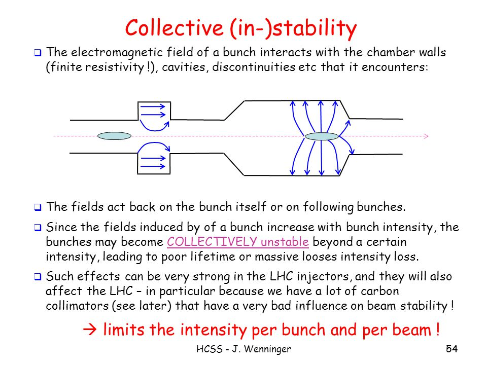 HCSS - J. Wenninger54 Collective (in-)stability 54  The electromagnetic field of a bunch interacts with the chamber walls (finite resistivity !), cav