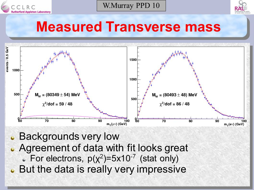 W.Murray PPD 10 Measured Transverse mass Backgrounds very low Agreement of data with fit looks great For electrons, p(χ 2 )=5x10 -7 (stat only) But the data is really very impressive