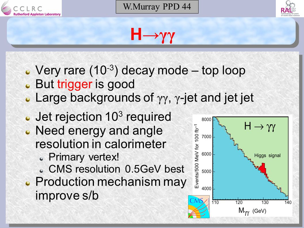 W.Murray PPD 44 H →γγ Very rare (10 -3 ) decay mode – top loop But trigger is good Large backgrounds of γγ, γ -jet and jet jet Jet rejection 10 3 required Need energy and angle resolution in calorimeter Primary vertex.