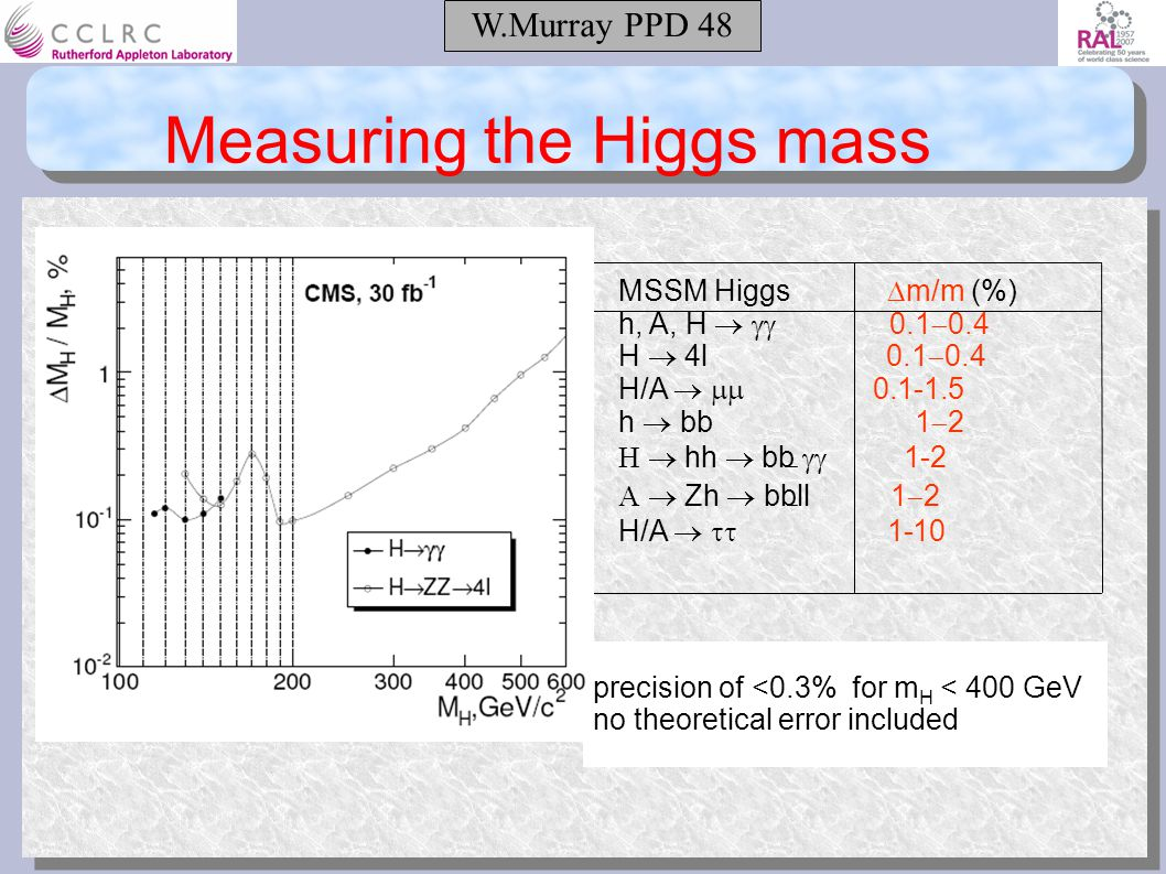W.Murray PPD 48 Measuring the Higgs mass MSSM Higgs  m/m (%) h, A, H  0.1  0.4 H  4l 0.1  0.4 H/A   h  bb 1  2  hh  bb  1-2  Zh  bbll 1  2 H/A   1-10 precision of <0.3% for m H < 400 GeV no theoretical error included