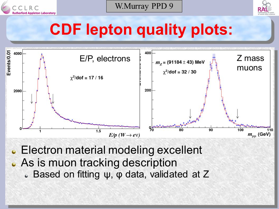 W.Murray PPD 9 CDF lepton quality plots: Electron material modeling excellent As is muon tracking description Based on fitting ψ, φ data, validated at Z E/P, electrons Z mass muons