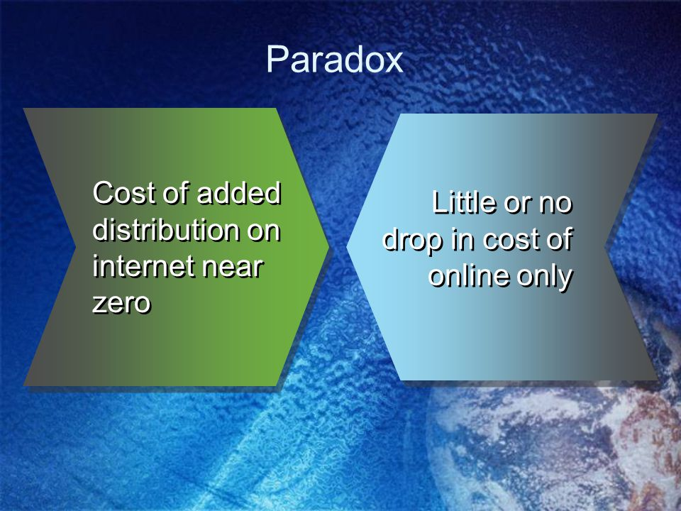 Paradox Cost of added distribution on internet near zero Little or no drop in cost of online only