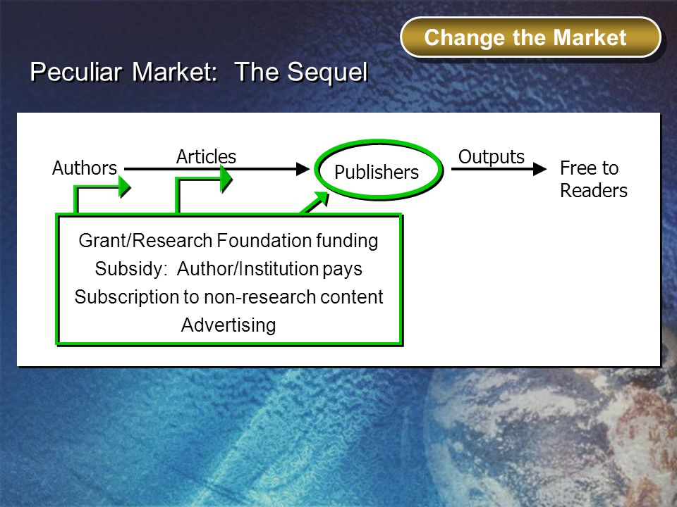 AuthorsFree to Readers OutputsArticles Publishers Grant/Research Foundation funding Subsidy: Author/Institution pays Subscription to non-research content Advertising Peculiar Market: The Sequel