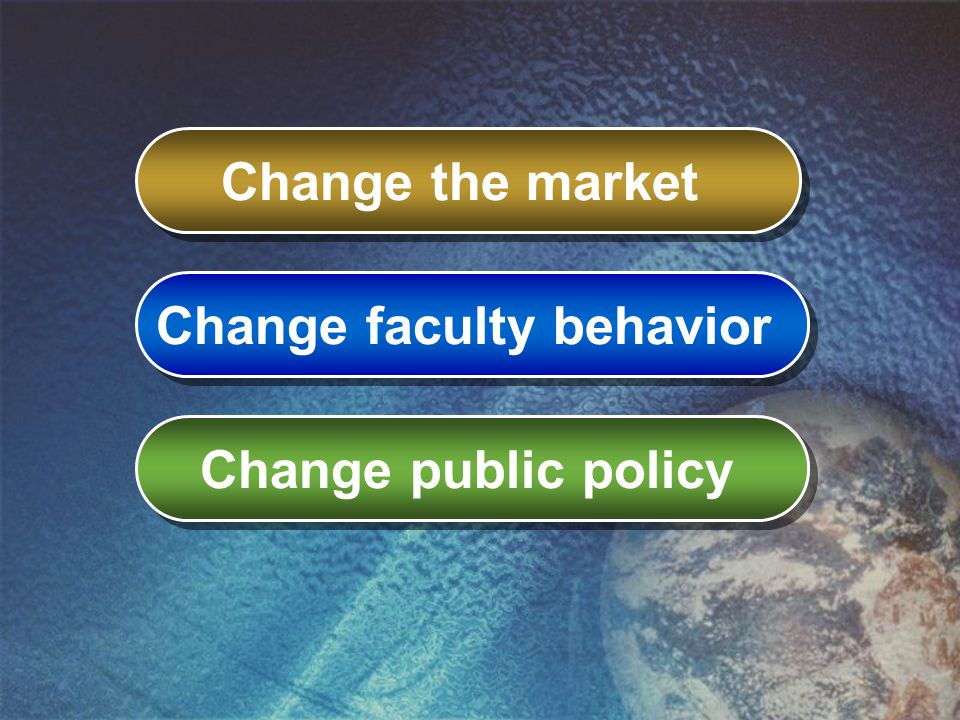 Change the market Change faculty behavior Change public policy