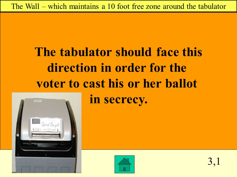 2,4 If a voter spoils his or her ballot they may obtain a new ballot following the Spoiled Ballot Procedure … Please explain this procedure.