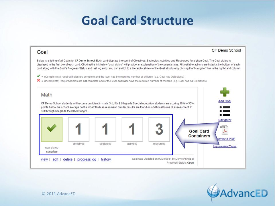 © 2011 AdvancED Goal Card Structure
