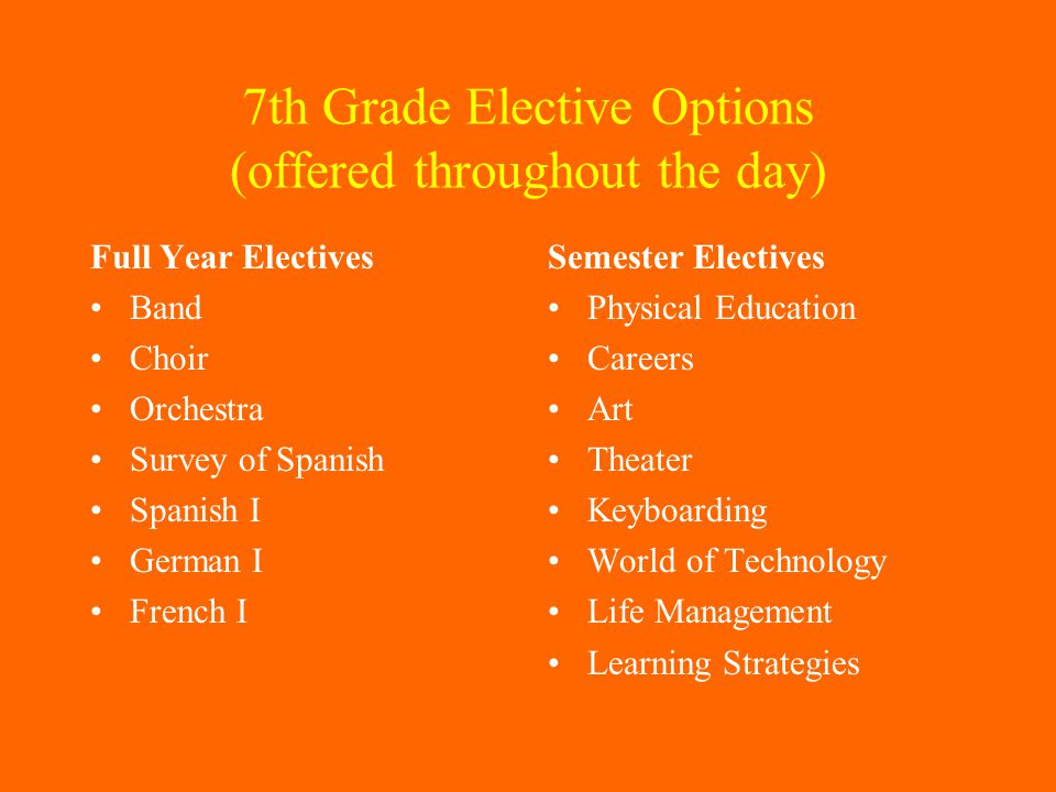 7th Grade Elective Options (offered throughout the day) Full Year Electives Band Choir Orchestra Survey of Spanish Spanish I German I French I Semester Electives Physical Education Careers Art Theater Keyboarding World of Technology Life Management Learning Strategies