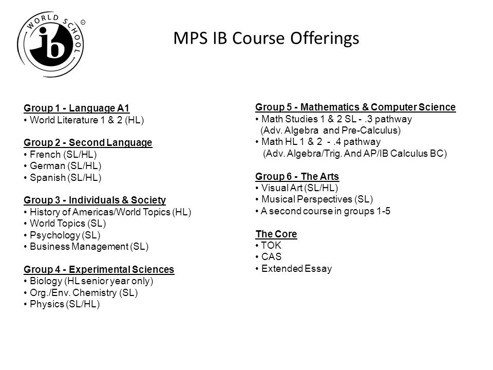 MPS IB Course Offerings Group 1 - Language A1 World Literature 1 & 2 (HL) Group 2 - Second Language French (SL/HL) German (SL/HL) Spanish (SL/HL) Group 3 - Individuals & Society History of Americas/World Topics (HL) World Topics (SL) Psychology (SL) Business Management (SL) Group 4 - Experimental Sciences Biology (HL senior year only) Org./Env.
