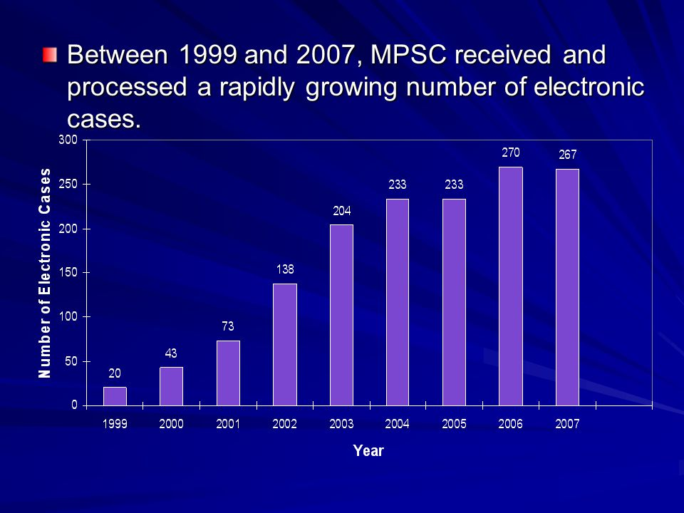 Between 1999 and 2007, MPSC received and processed a rapidly growing number of electronic cases.