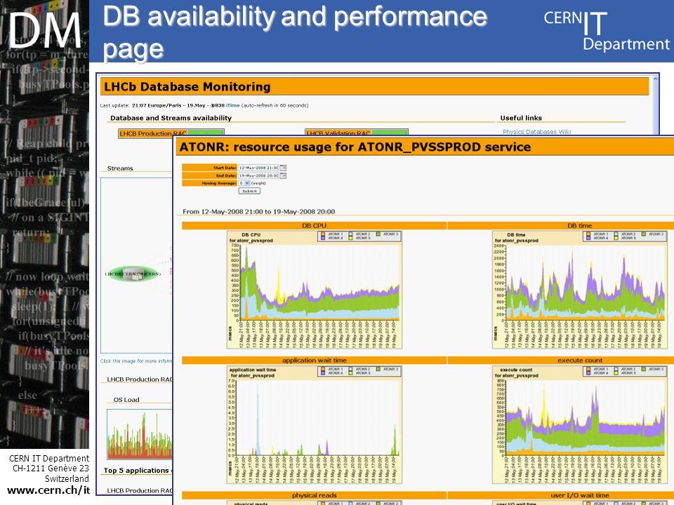 CERN IT Department CH-1211 Genève 23 Switzerland www.cern.ch/i t Internet Services DB availability and performance page