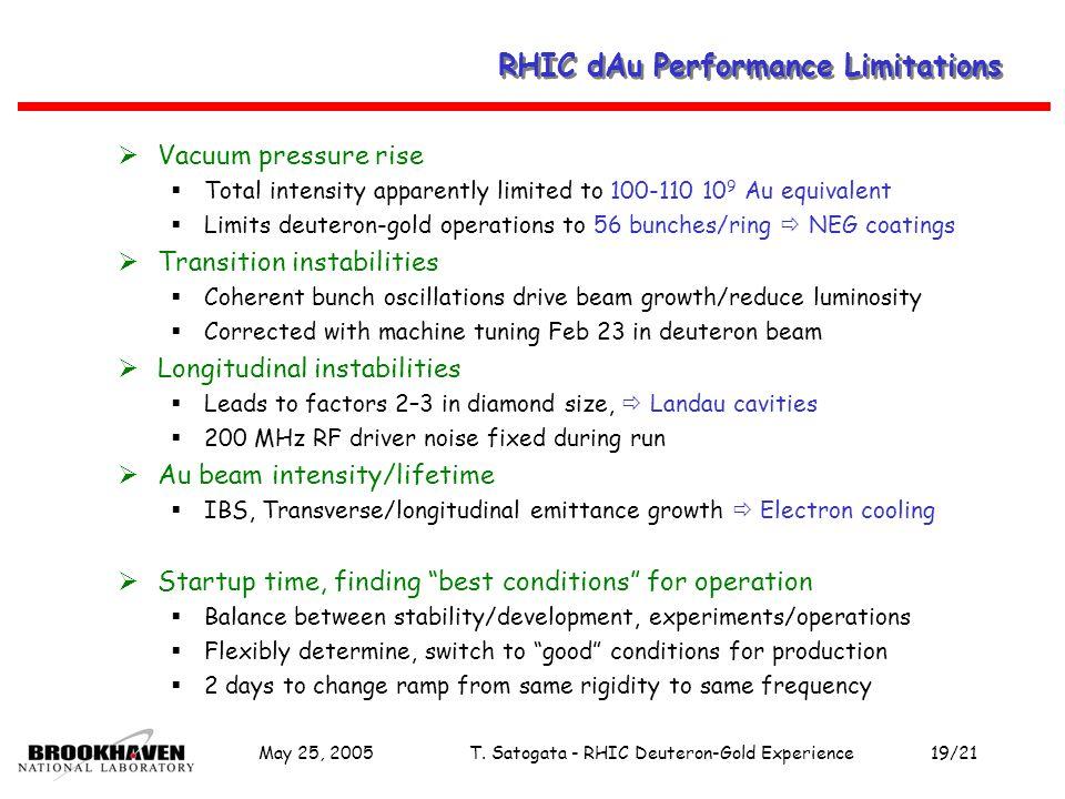 May 25, 2005T. Satogata - RHIC Deuteron-Gold Experience19/21 RHIC dAu Performance Limitations  Vacuum pressure rise  Total intensity apparently limi