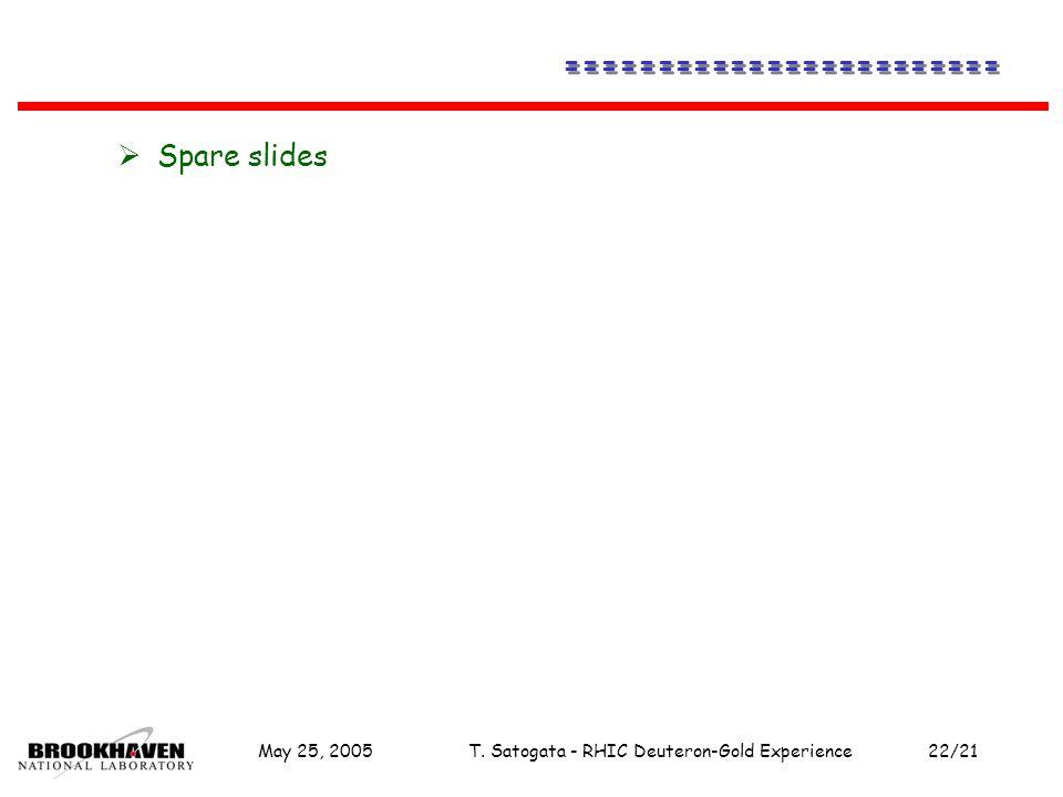May 25, 2005T. Satogata - RHIC Deuteron-Gold Experience22/21 ========================  Spare slides