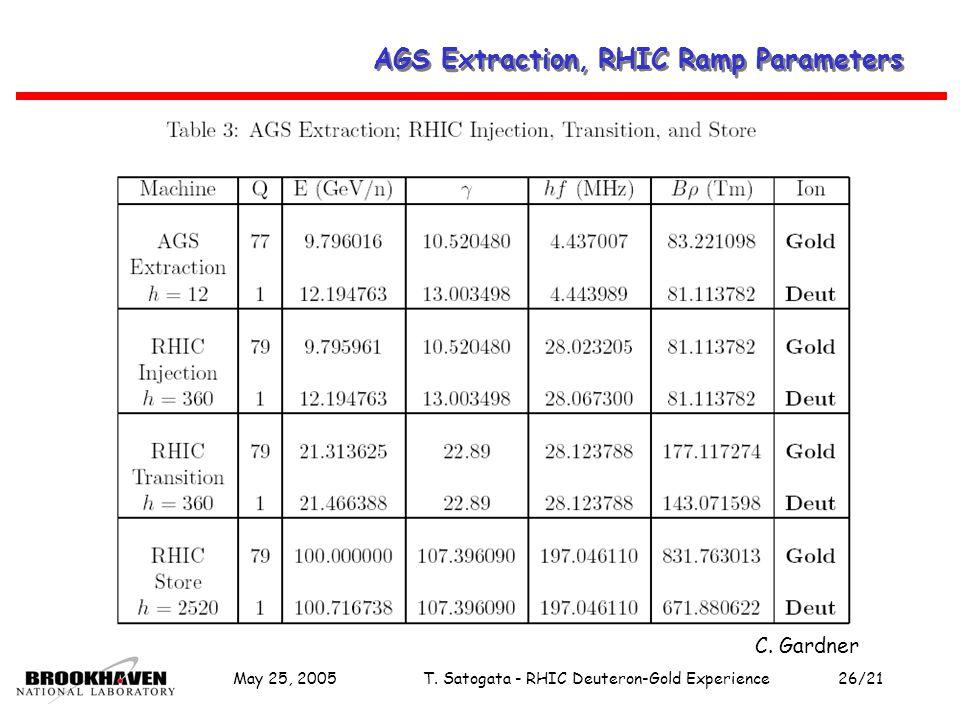 May 25, 2005T. Satogata - RHIC Deuteron-Gold Experience26/21 AGS Extraction, RHIC Ramp Parameters C. Gardner