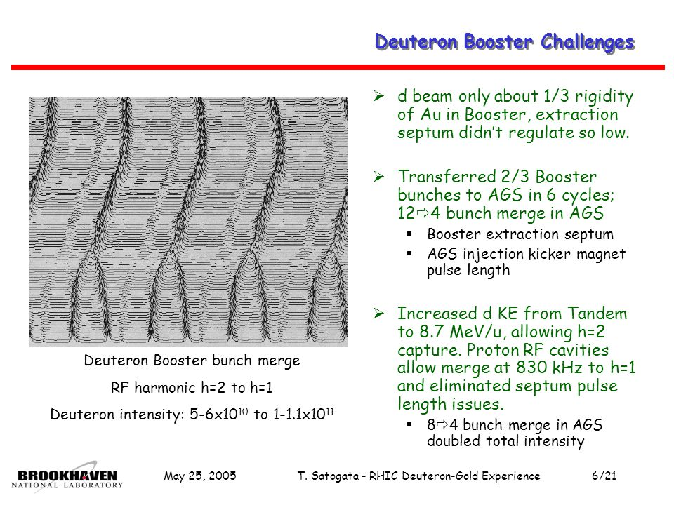 May 25, 2005T. Satogata - RHIC Deuteron-Gold Experience6/21 Deuteron Booster Challenges  d beam only about 1/3 rigidity of Au in Booster, extraction