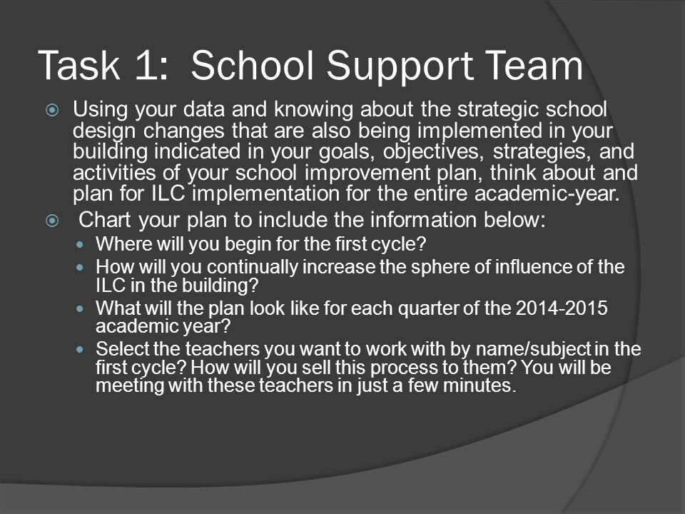 Task 1: School Support Team  Using your data and knowing about the strategic school design changes that are also being implemented in your building i