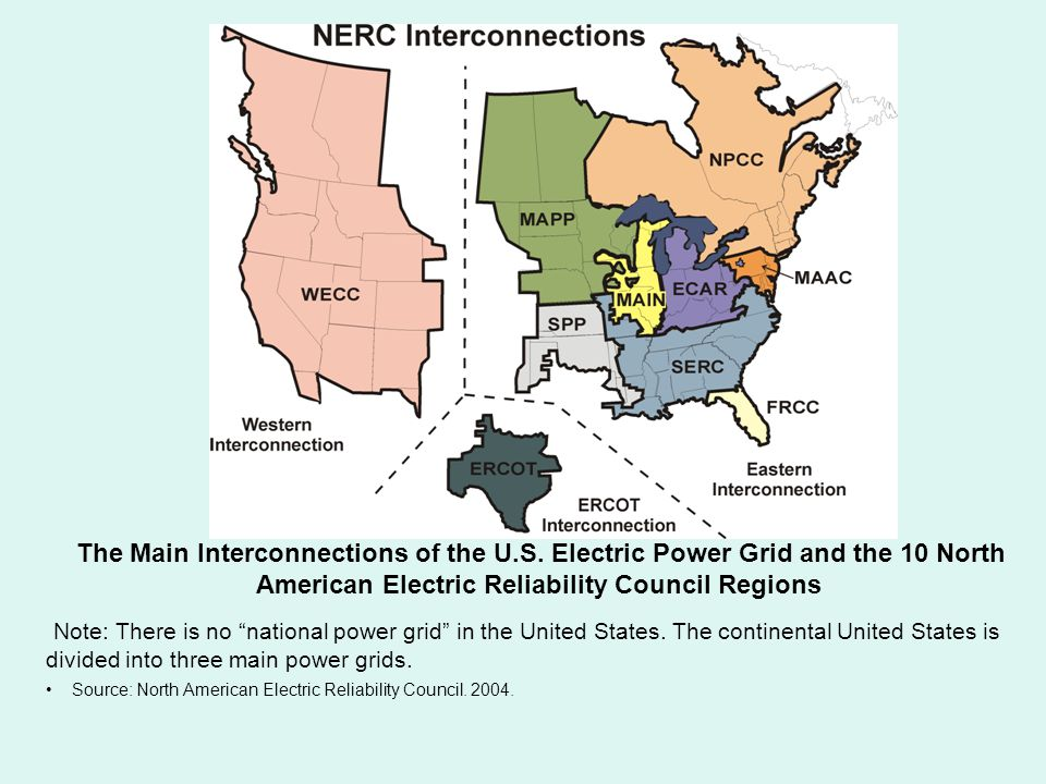 The Main Interconnections of the U.S.