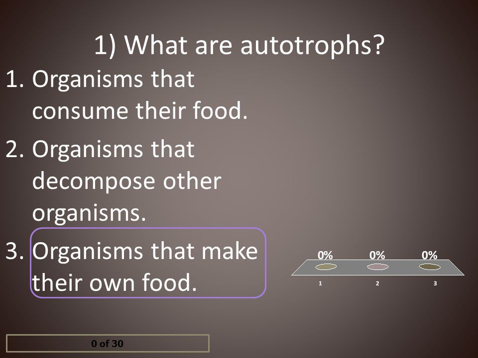 1) What are autotrophs? 1.Organisms that consume their food. 2.Organisms that decompose other organisms. 3.Organisms that make their own food. 0 of 30