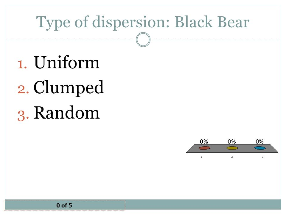 Type of dispersion: Black Bear 1. Uniform 2. Clumped 3. Random 0 of 5
