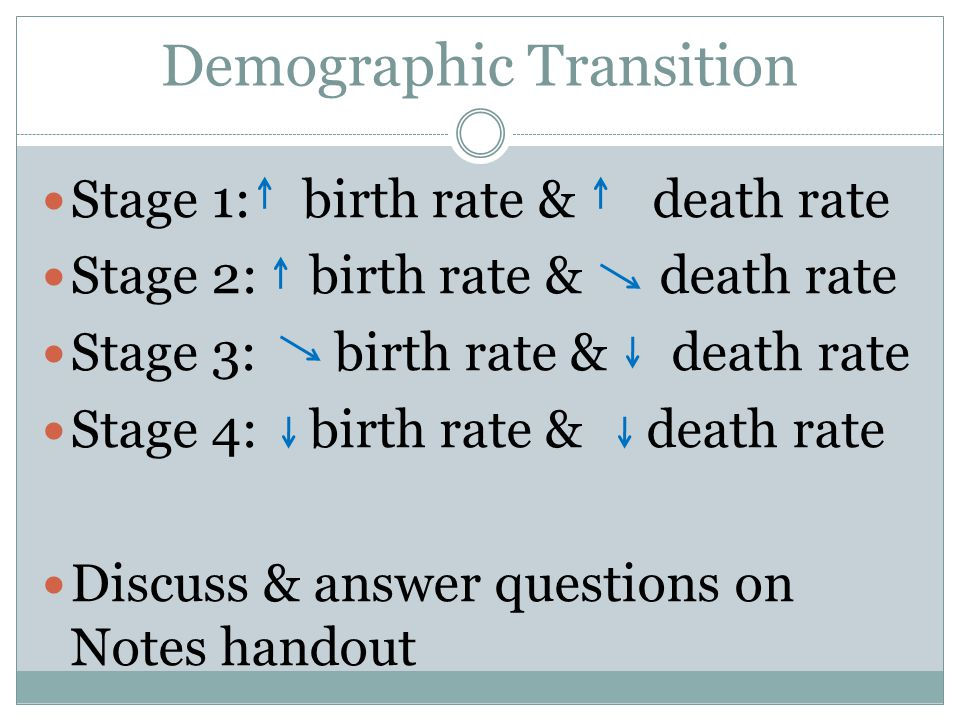 Demographic Transition Stage 1: birth rate & death rate Stage 2: birth rate & death rate Stage 3: birth rate & death rate Stage 4: birth rate & death rate Discuss & answer questions on Notes handout