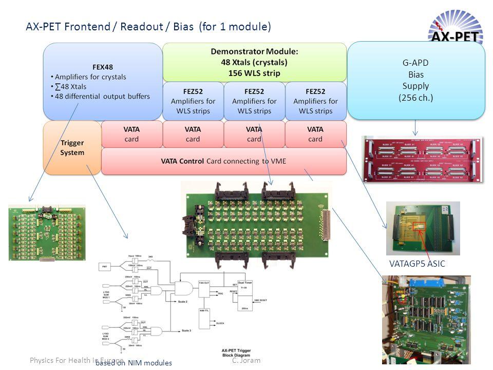 C. Joram27 AX-PET Frontend / Readout / Bias (for 1 module) based on NIM modules G-APD Bias Supply (256 ch.) G-APD Bias Supply (256 ch.) VATAGP5 ASIC P