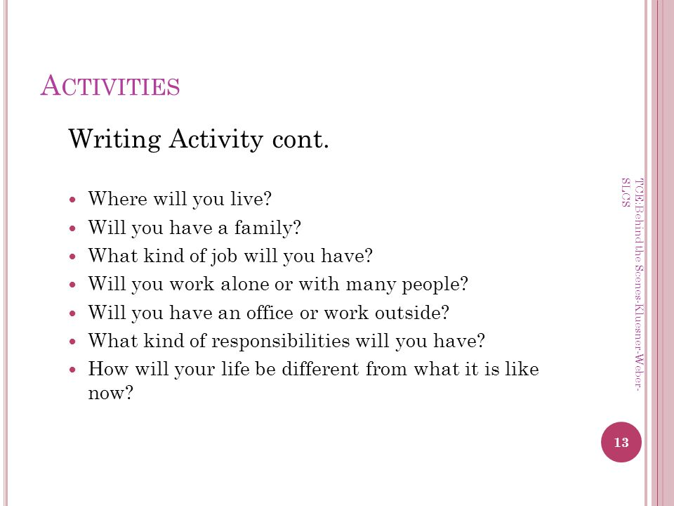 A CTIVITIES Writing Activity cont. Where will you live.