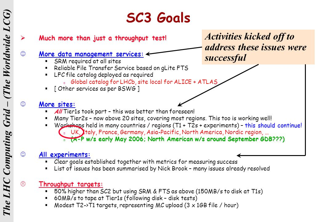 The LHC Computing Grid – (The Worldwide LCG) Service Challenge 4 (SC4)  Service Challenge 4 results in the initial WLCG Production Service ™  It tests / validates all remaining offline Use Cases of the experiments including ones we didn't fully define yet  February (T1) and June (T2) workshops  Including any hanging over from SC3  'dteam' T0-T1 throughput demonstration – April 2006  VO production validation – May to September 2006  So what did we achieve in SC3 and what is left over