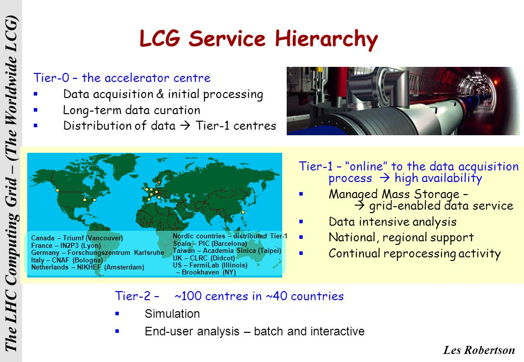 The LHC Computing Grid – (The Worldwide LCG) WLCG - Major Challenges Ahead 1.Get data rates at all Tier1s up to MoU Values  Stable, reliable, rock-so