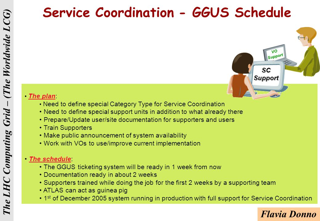 The LHC Computing Grid – (The Worldwide LCG) Service Coordination - GGUS Support Workflow VO Support Units Middleware Support Units Deployment Support Units Operations Support ROC Support Units Network Support Mail to helpdesk@ggus.org or -user- support@ggus.org Central GGUS Application Automatic Ticket Creation - Solves - Classifies - Monitors TPM For general or VO specific Grid problems: beginners,Operations, Deployment, Service Coordination, etc.