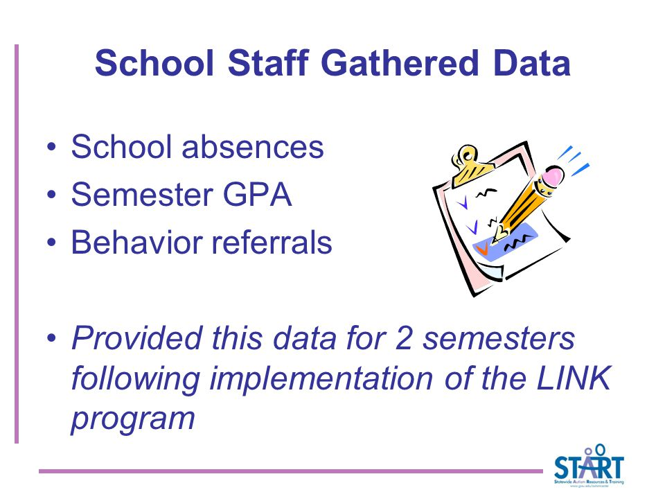 School Staff Gathered Data School absences Semester GPA Behavior referrals Provided this data for 2 semesters following implementation of the LINK program