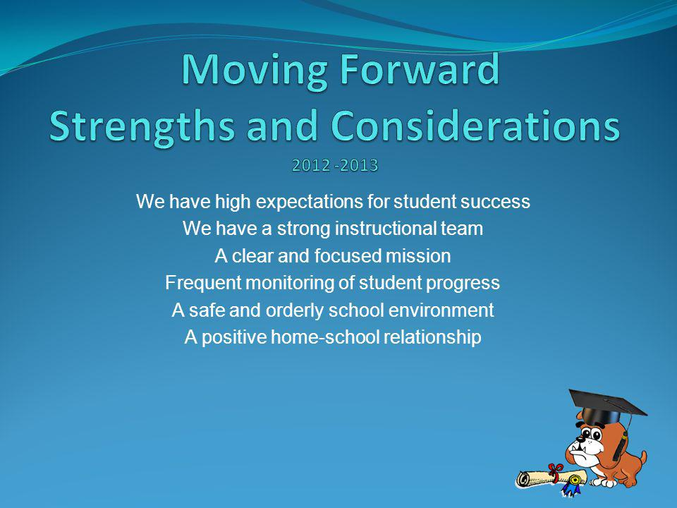 We have high expectations for student success We have a strong instructional team A clear and focused mission Frequent monitoring of student progress A safe and orderly school environment A positive home-school relationship