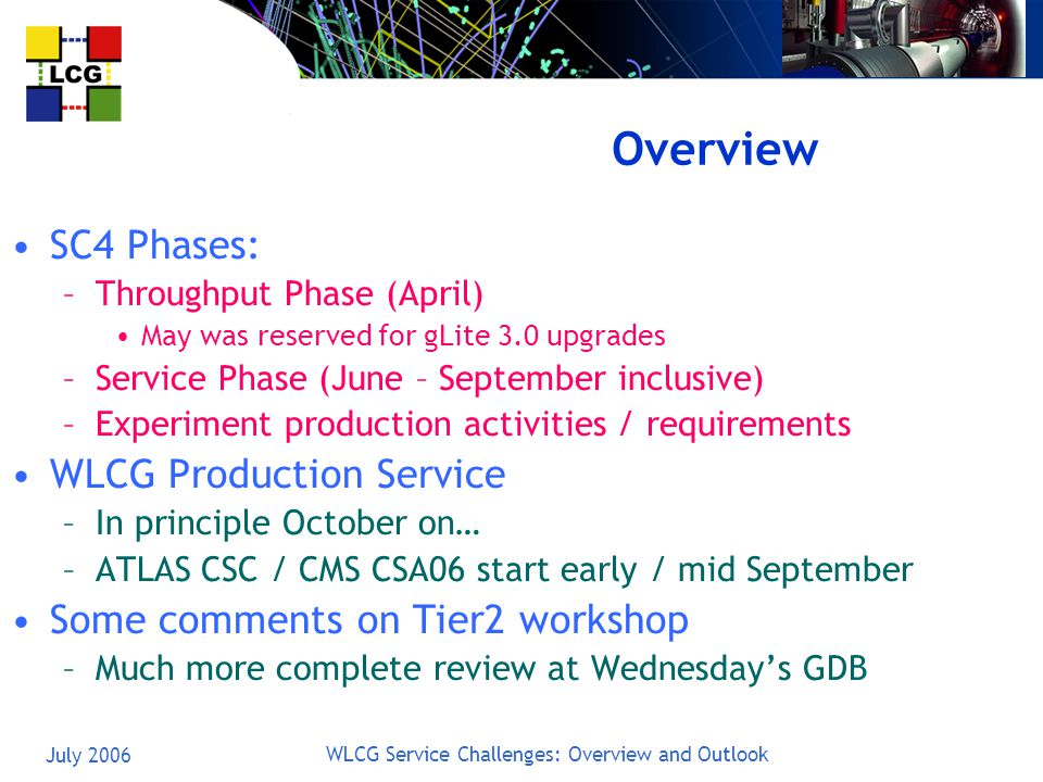 July 2006 WLCG Service Challenges: Overview and Outlook Overview SC4 Phases: –Throughput Phase (April) May was reserved for gLite 3.0 upgrades –Service Phase (June – September inclusive) –Experiment production activities / requirements WLCG Production Service –In principle October on… –ATLAS CSC / CMS CSA06 start early / mid September Some comments on Tier2 workshop –Much more complete review at Wednesday's GDB