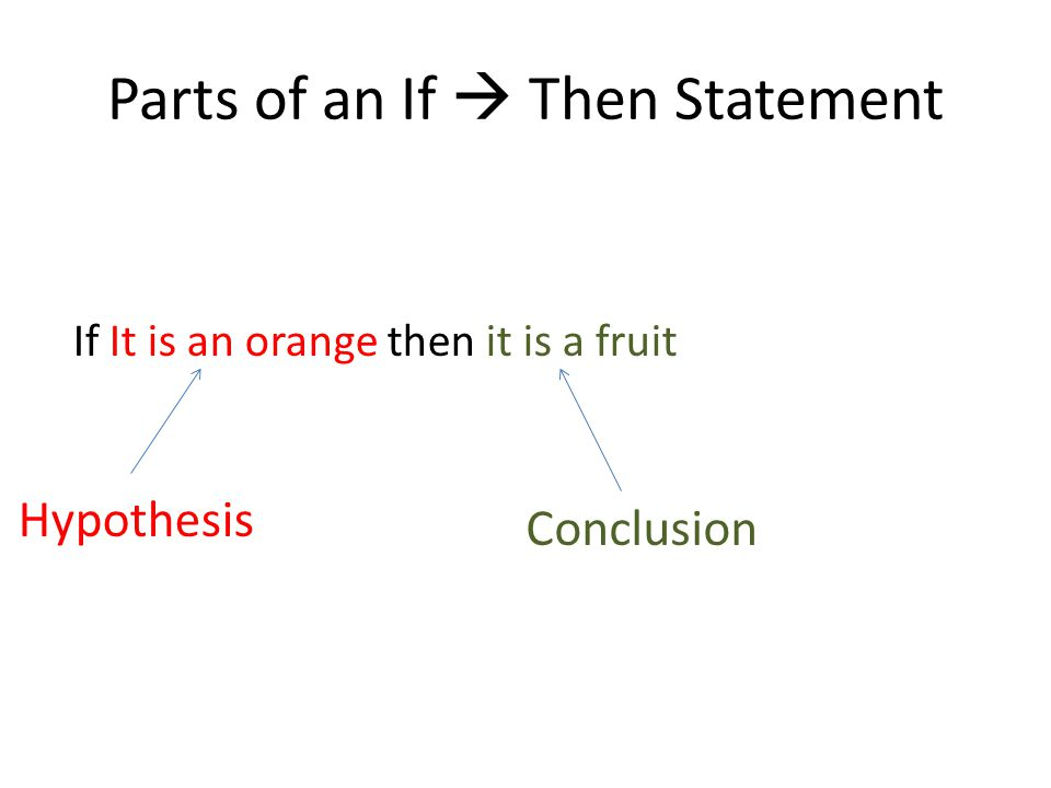 Parts of an If  Then Statement If It is an orange then it is a fruit Hypothesis Conclusion