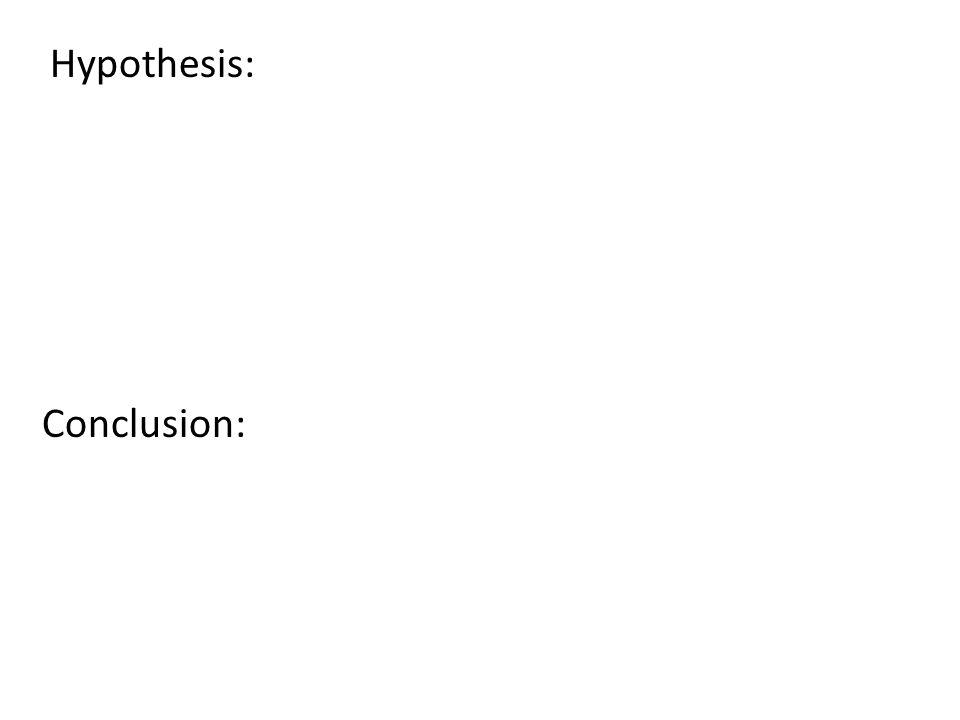 Hypothesis: Conclusion: