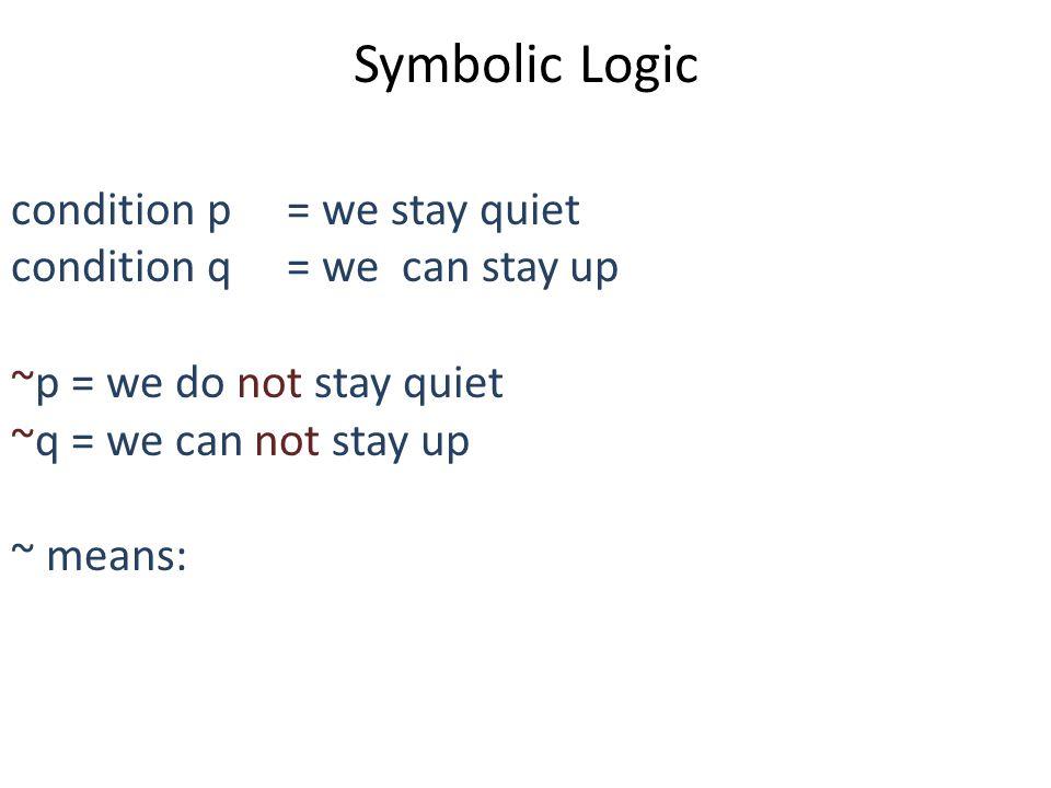 Symbolic Logic p  q ………………..Statement q  p ………………… ~p  ~q ……………. ~q  ~p……………….