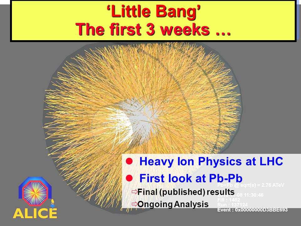 CERN, 2 Dec 2010 J. Schukraft 1 'Little Bang' The first 3 weeks … Heavy Ion Physics at LHC First look at Pb-Pb  Final (published) results  Ongoing A