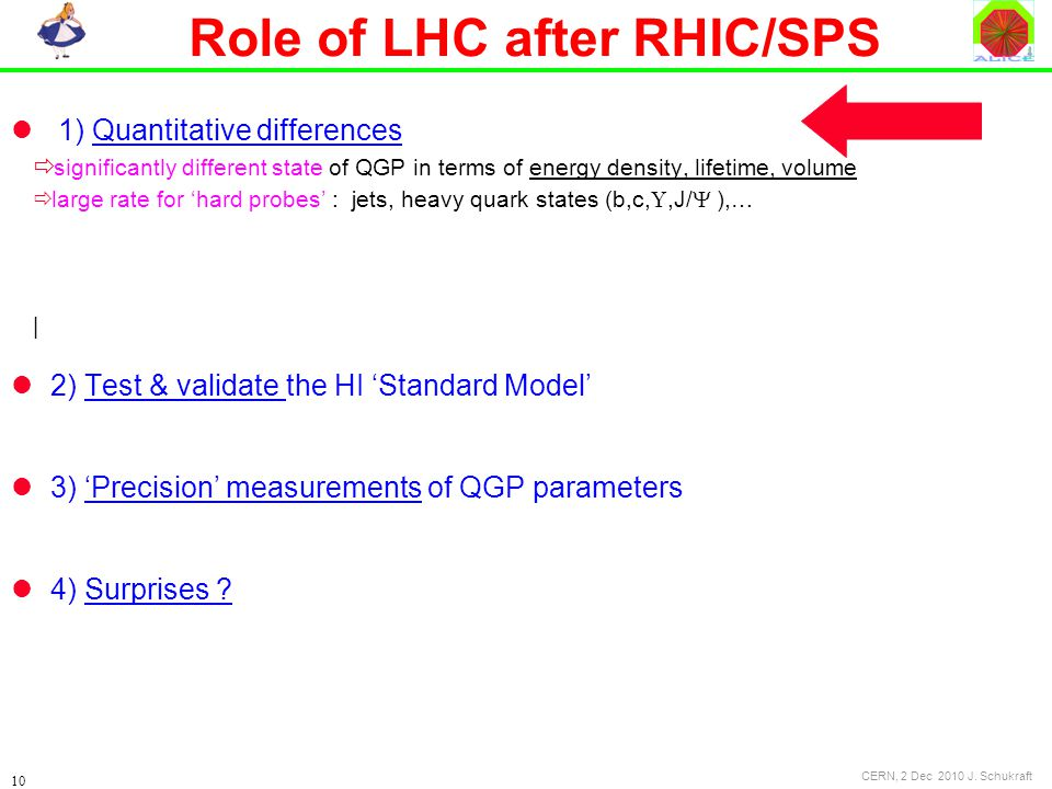 CERN, 2 Dec 2010 J. Schukraft 10 Role of LHC after RHIC/SPS 1) Quantitative differences  significantly different state of QGP in terms of energy dens