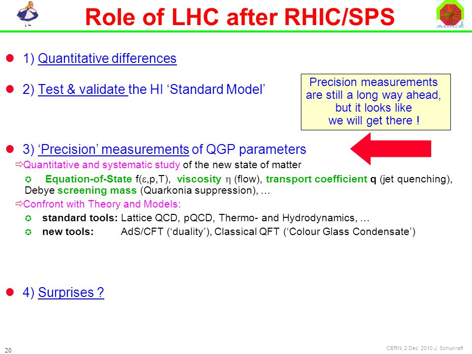 CERN, 2 Dec 2010 J. Schukraft 20 Role of LHC after RHIC/SPS 1) Quantitative differences 2) Test & validate the HI 'Standard Model' 3) 'Precision' meas