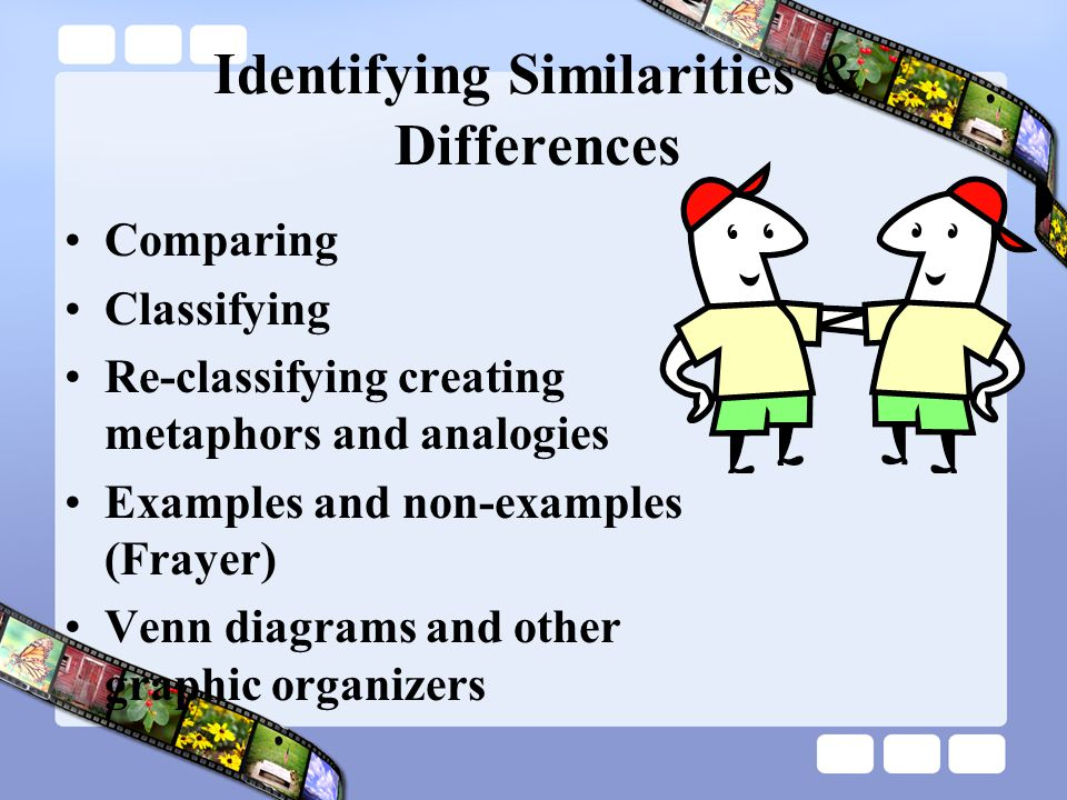 Identifying Similarities & Differences Comparing Classifying Re-classifying creating metaphors and analogies Examples and non-examples (Frayer) Venn diagrams and other graphic organizers