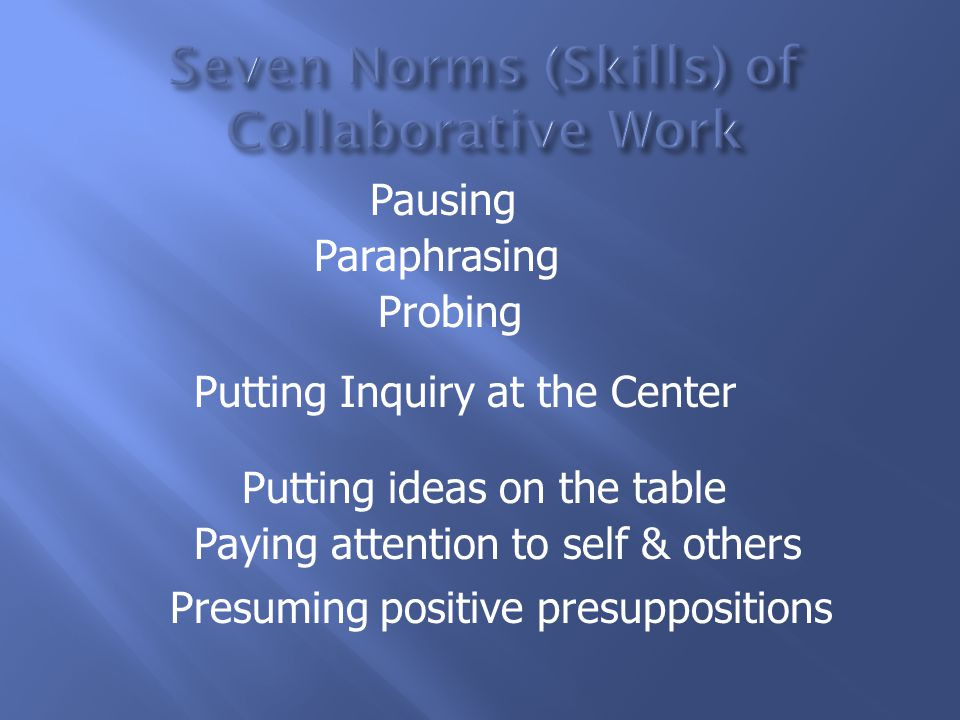 Pausing Paraphrasing Probing Putting ideas on the table Paying attention to self & others Presuming positive presuppositions Putting Inquiry at the Center