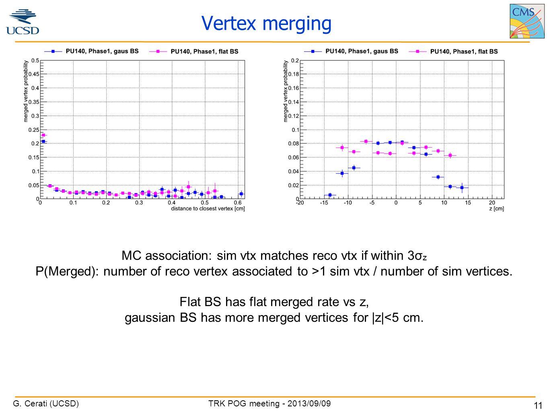 G. Cerati (UCSD) TRK POG meeting - 2013/09/09 11 Vertex merging MC association: sim vtx matches reco vtx if within 3σ z P(Merged): number of reco vert
