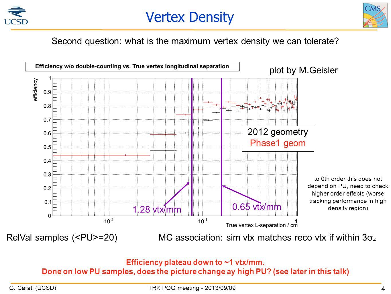 G. Cerati (UCSD) TRK POG meeting - 2013/09/09 4 Vertex Density RelVal samples ( =20) 2012 geometry Phase1 geom 1.28 vtx/mm 0.65 vtx/mm MC association: