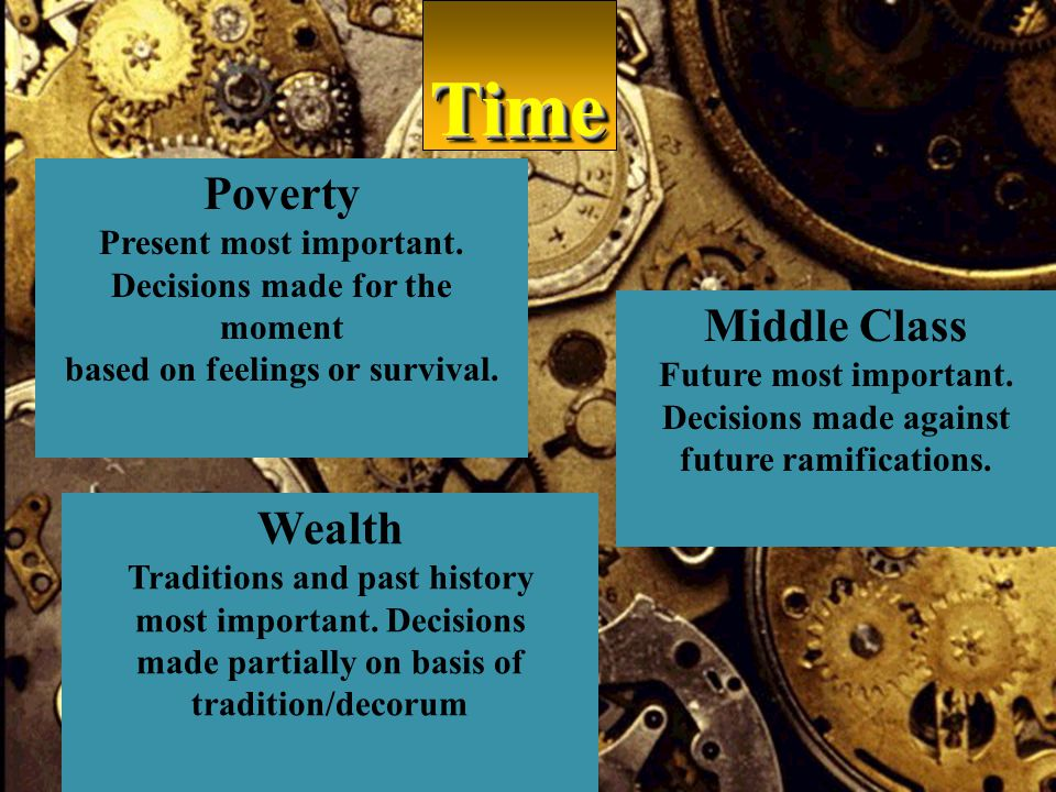 TimeTime Poverty Present most important.