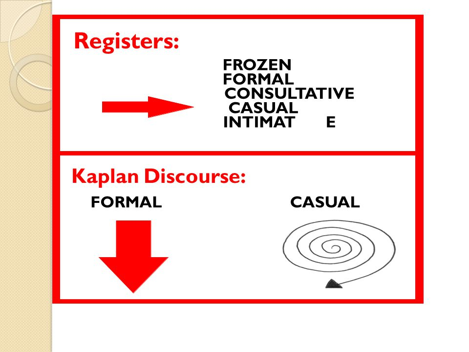 Registers: FROZEN FORMAL CONSULTATIVE CASUAL INTIMATE Kaplan Discourse: FORMAL CASUAL