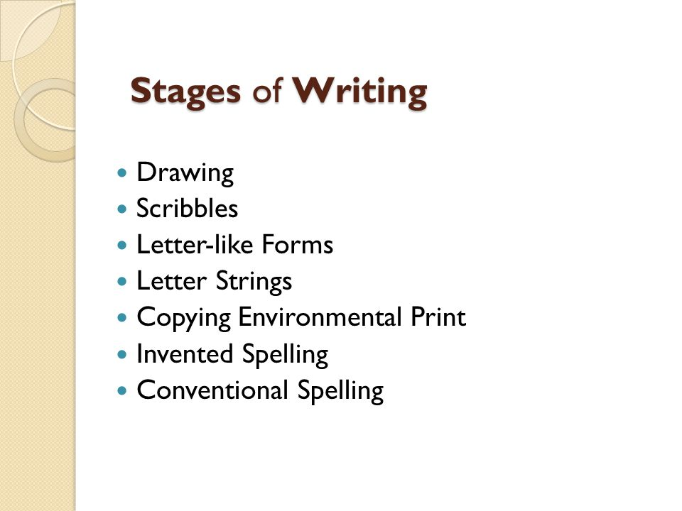 Stages of Writing Stages of Writing Drawing Scribbles Letter-like Forms Letter Strings Copying Environmental Print Invented Spelling Conventional Spelling