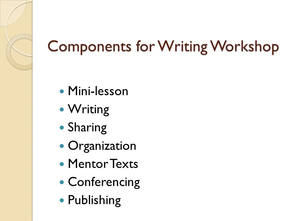 Components for Writing Workshop Mini-lesson Writing Sharing Organization Mentor Texts Conferencing Publishing