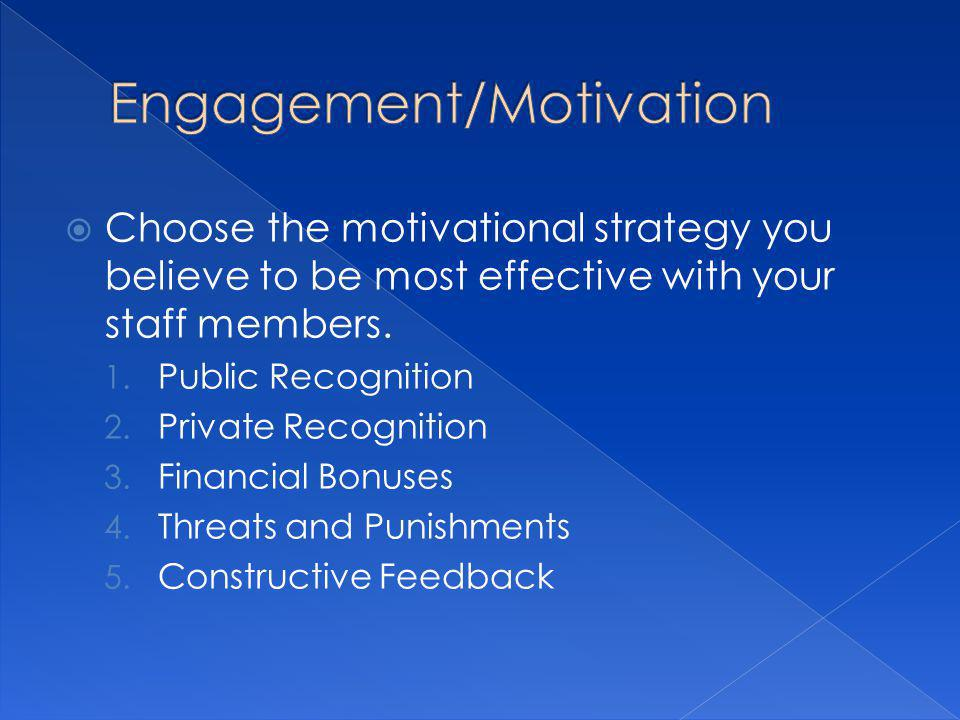  Choose the motivational strategy you believe to be most effective with your staff members.