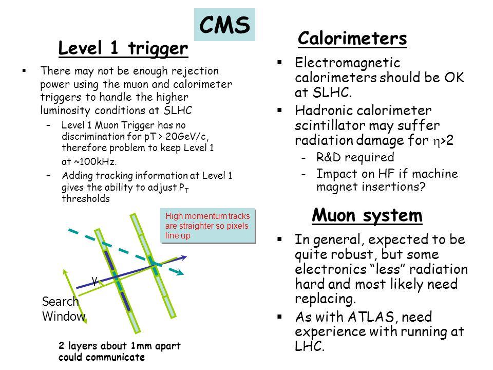 CMS Level 1 trigger Calorimeters  Electromagnetic calorimeters should be OK at SLHC.  Hadronic calorimeter scintillator may suffer radiation damage