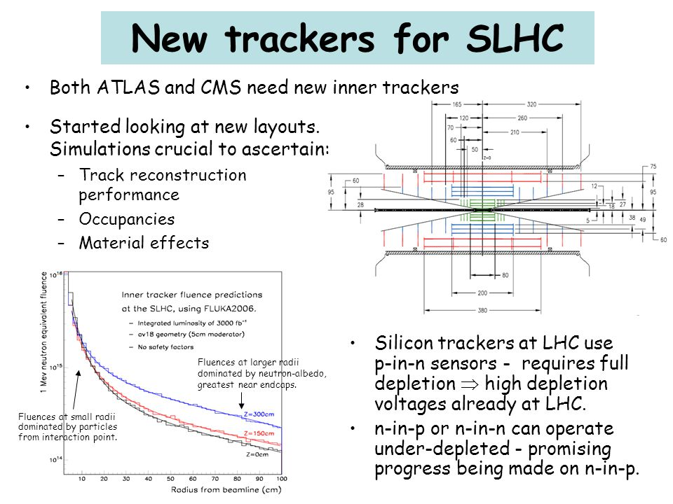 New trackers for SLHC Silicon trackers at LHC use p-in-n sensors - requires full depletion  high depletion voltages already at LHC. n-in-p or n-in-n
