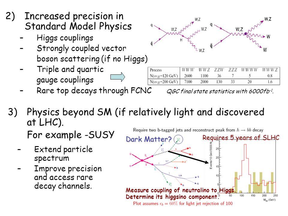 LHC machine upgrade Big challenge to increase luminosity by factor of ten.